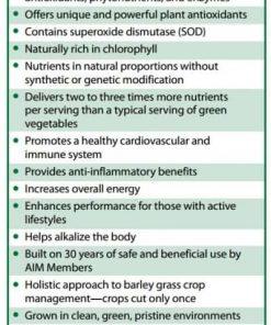 The benefits of AIM BarleyLife Capsules