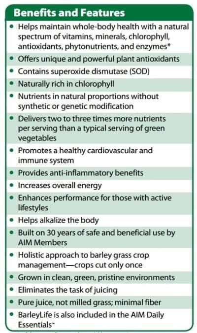The benefits of AIM BarleyLife