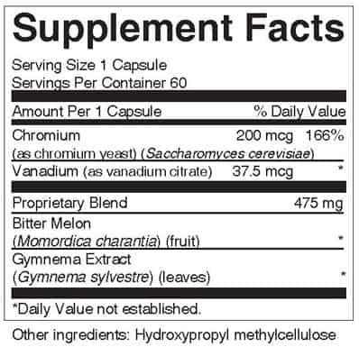 Supplement details for AIM GlucoChrom
