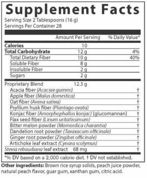 Supplement details for AIM fit 'n fiber